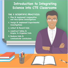 "Icon for the course is an image of a teacher in front of a chalkboard with the 5 Scientific Practices written on the board and the title ""Introduction to Integrating Science into CTE Classrooms."""