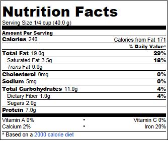 Cashew%20nutrition