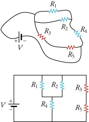 The circuit diagram above redrawn with straight lines. In the upper circuit, the blue resistors constitute a path from the positive terminal of the battery to the negative terminal. In parallel with this circuit are the red resistors, which constitute another path from the positive to negative terminal of the battery.