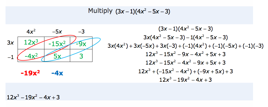 Example of a multiplication problem