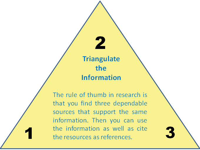 triangulate