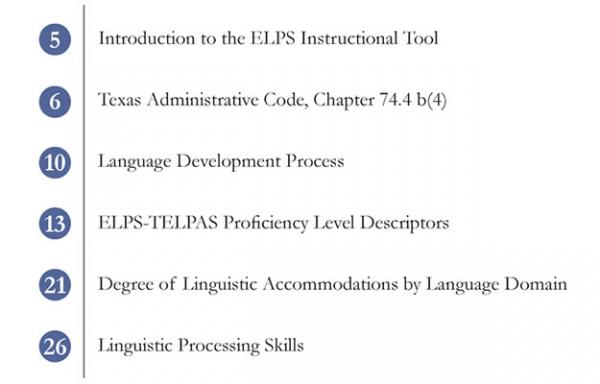 ELPS Instructional Tool-Table of Contents graphic
