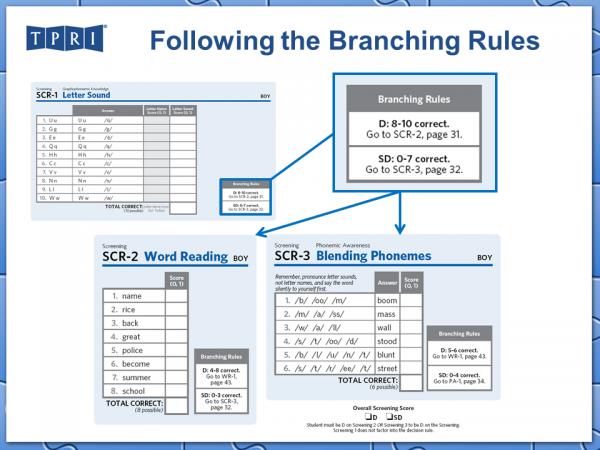 G1_Admin_Slides%202014_Branching