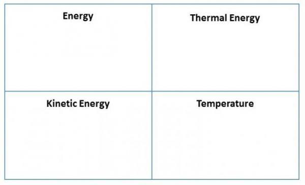 GW0065_EnergyGraphicOrganizer