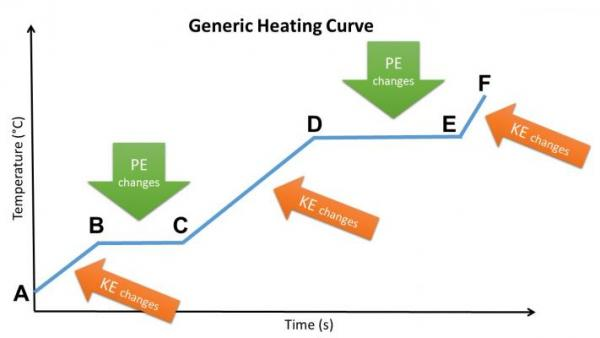 GW0065_HeatingCurveAnnotated