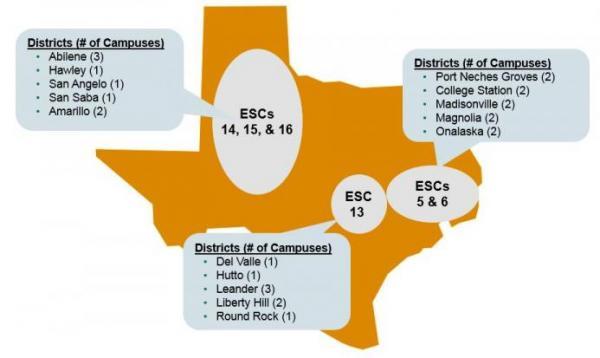 ESC Regional Hubs for Pilot