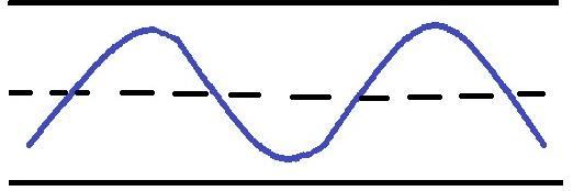 dynamic%20equilibrium