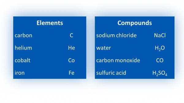 elements%20and%20compounds
