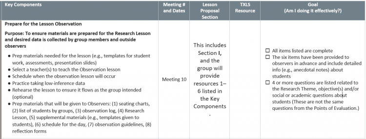 Implementation Fidelity Tool: Prepare for the Lesson Observation