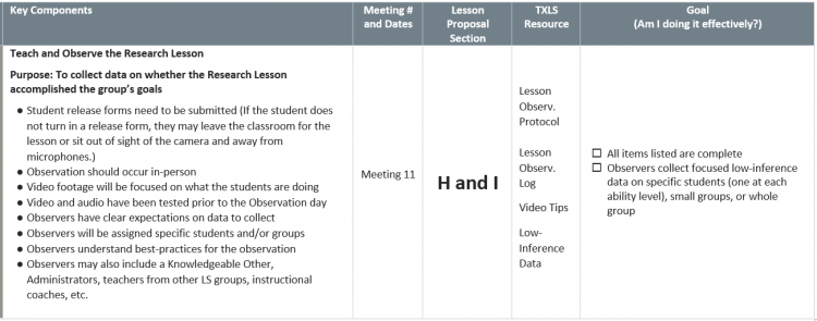 Implementation Fidelity Tool: Teach and Observe the Research Lesson