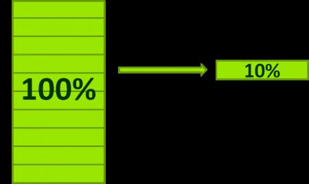 7.5%20C%20100%20tp%2010