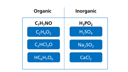 7.6Aorganic