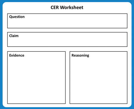 CER Worksheet has a box for the question, a box for the claim, a box for evidence, and a box for reasoning.