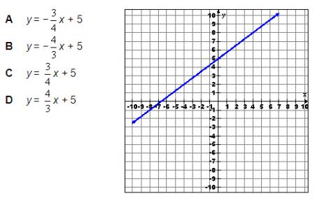 linear equation on a graph A) y = -3/4x + 5 B) y =-4/3x + 5 C) y=3/4x + 5 D)y = 4/3x + 5