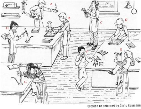 Image of Classroom with Safe and Unsafe Lab Practices