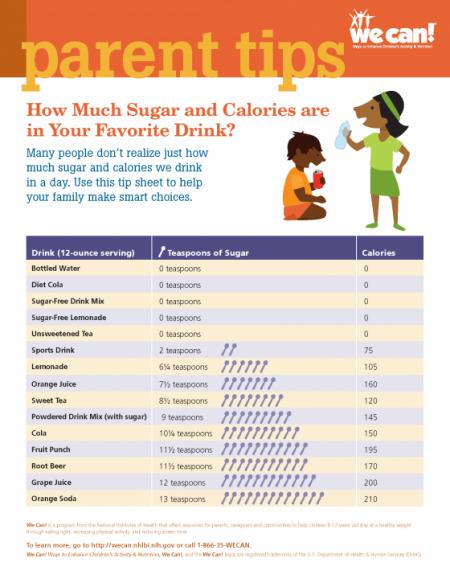 tip-sugar-in-drinks_0