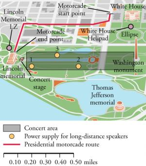 A map drawing of the National Mall area of Washington, D.C., is shown. A red line is drawn on the map to show the presidential motorcade route from the White House at the top right of the map to a concert stage near the Lincoln Memorial at the bottom left of the map.  A dot with the number one is plotted to the right of, and slightly below, the concert stage. A straight horizontal line connects this dot to a point to the right. Two separate straight lines that slope downward connect the second point to th