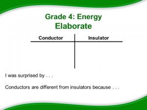 """Image of a T chart for the grade 4 lesson. Conductor is the label on the left side of the t-chart and insulator is the label on the right side. Below the chart are sentences starters. These sentence starters are """"I was surprised by . . . """" and """"Conductors are different from insulators because . . ."""""""