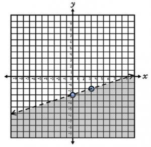 Graph%202