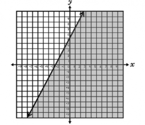 Graph_0