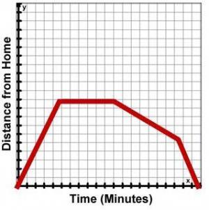 graph%202_2