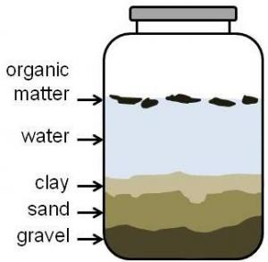 sediment_jar