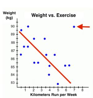 weight%20%281%29