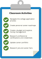 Checklist with navigate the college application process, create personal career roadmaps, create a budget and explore money management, research professional certifications and credentials, update career portfolio, and research job and career fairs.